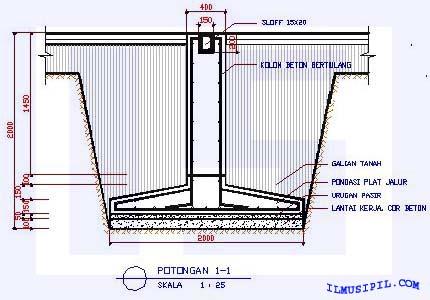 POTONGAN 1 PONDASI PLAT JALUR