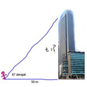 mengukur-tinggi-gedung