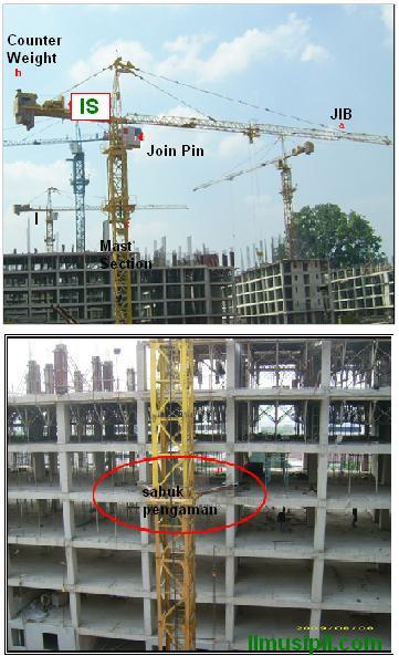 bagian tower crane