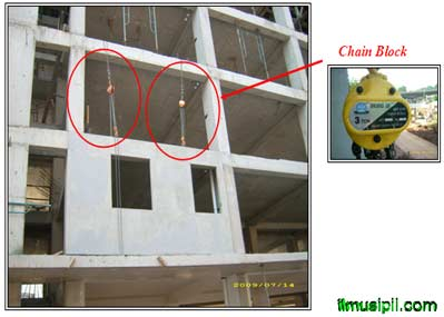 precast panel dan chain block