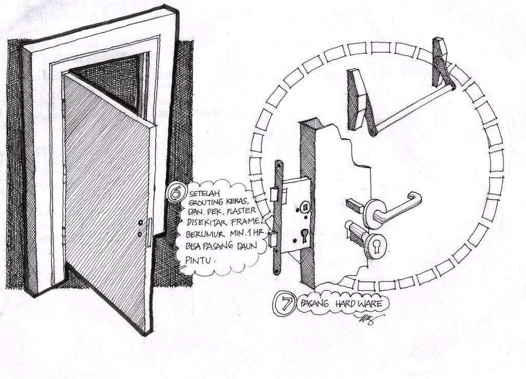 Demikian salah satu contoh pemasangan pintu besi dengan gambar yang ...