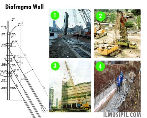 Diafragma Wall